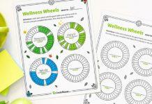 wellness wheels